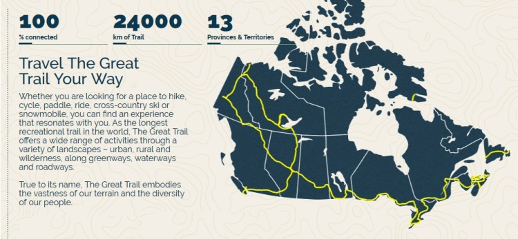 The great trail Canada Map